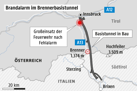 Grafik zum Brennerbasistunnelbrand