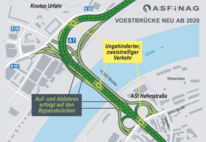 Graphik, neue Voestbrücke