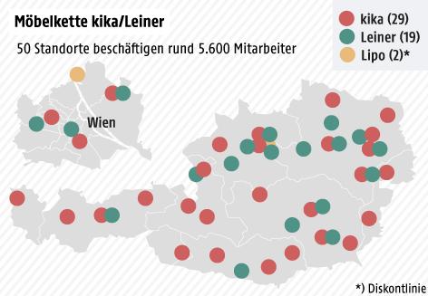 kika/leiner-Filialen in Österreich