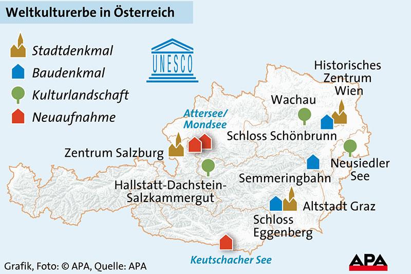 UNESCO-Weltkulturerbestätten in Österreich