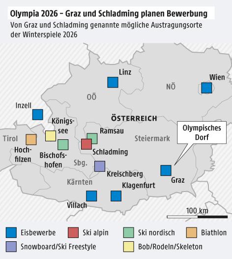 Grafik zur Olympiabewerbung von Graz