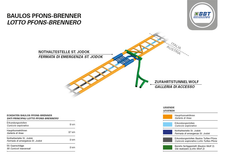 Plan Baulos Pfons Brenner