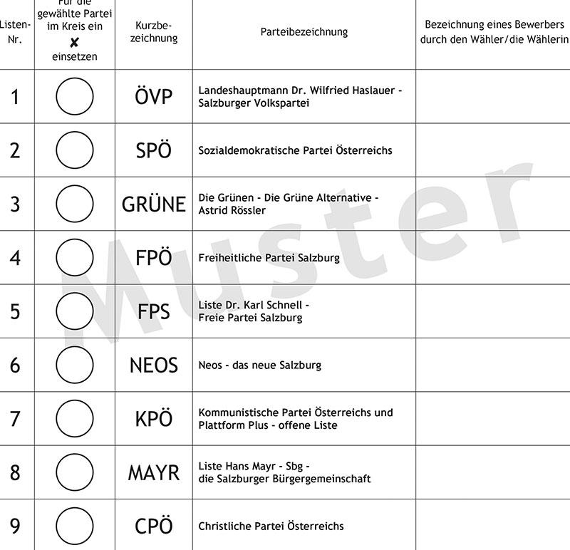Muster eines Stimmzettels bei der Landtagswahl 2018