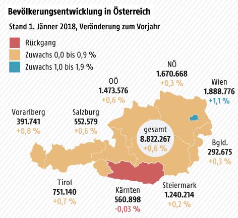 Bevölkerung Anfang 2018, Veränderung zu 2017 - Bundesländer und nach Bezirken - Karte; Ausländeranteil in Prozent