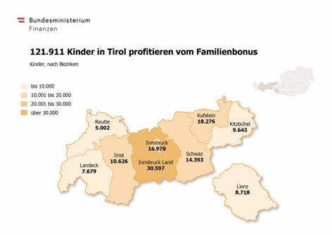 Grafik Familienbonus Tirol