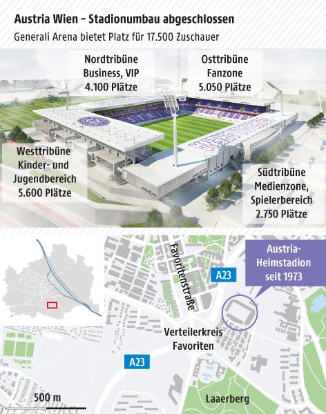 Grafik zum neuen Austria-Wien-Stadion