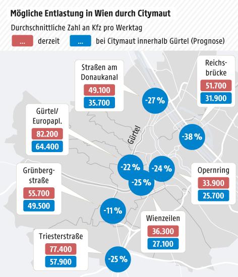 Grafik zur Citymaut in Wien