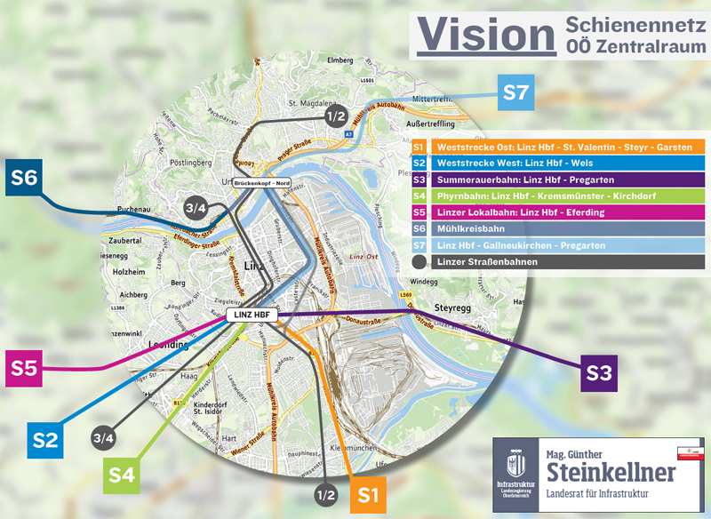 Vision Steinkellner Schienennetz Zentralraum