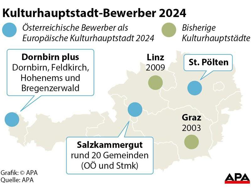 Kulturhauptstadt 2024 Grafik