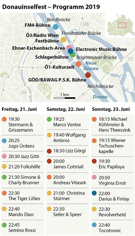 Grafik mit allen Donauinselfest-Highlights